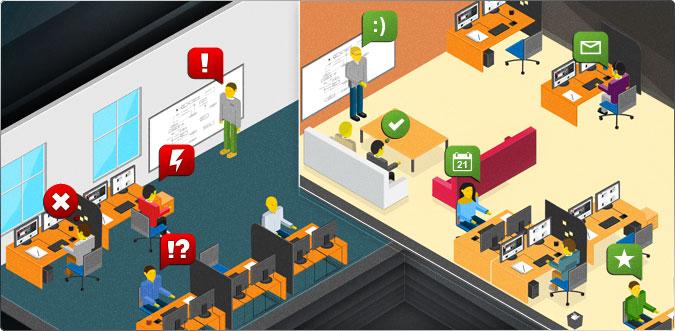 ohne (links) und mit CodeTwo Public Folders (rechts)