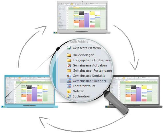 Outlook im LAN-Netzwerk teilen