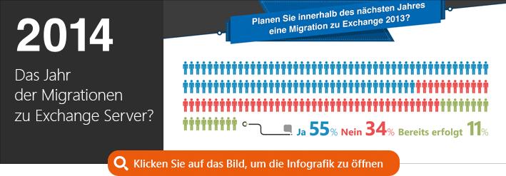 Infografik Vorschau