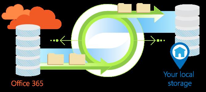 backup diagram