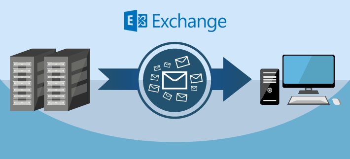 Backing-up-mailbox-data-in-Exchange