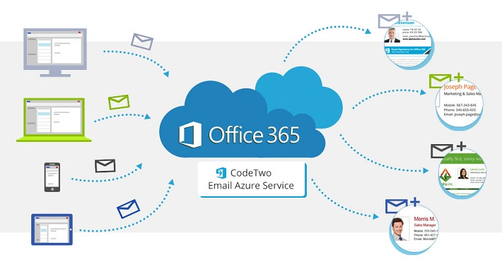Email Signatures For Office 365 Diagram