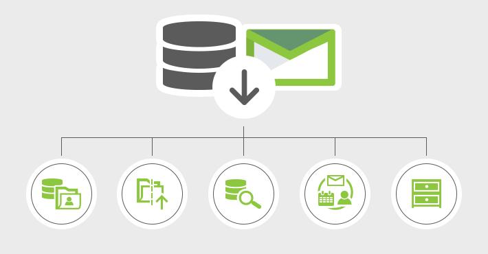 Alles, was Sie über das E-Mail-Backup in Office 365 und Exchange wissen müssen