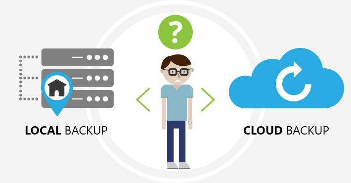 Cloud oder lokales Backup? Was ist besser?