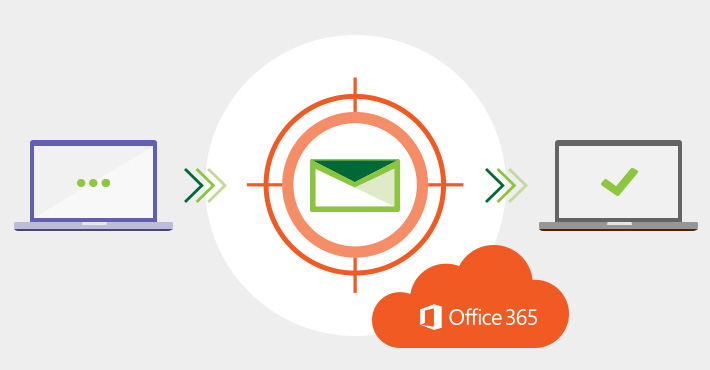 Message Tracking in O365