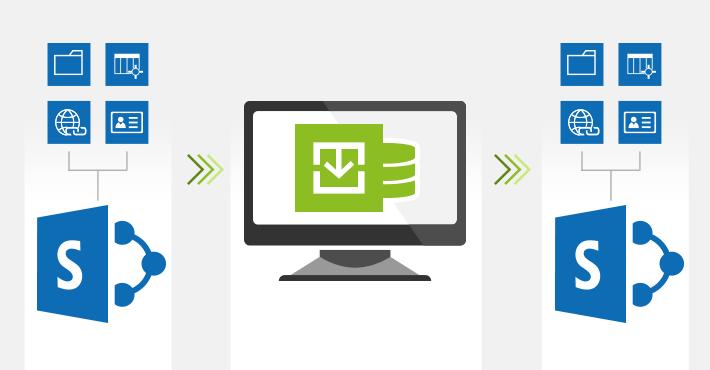 SharePoint-Online-Migration