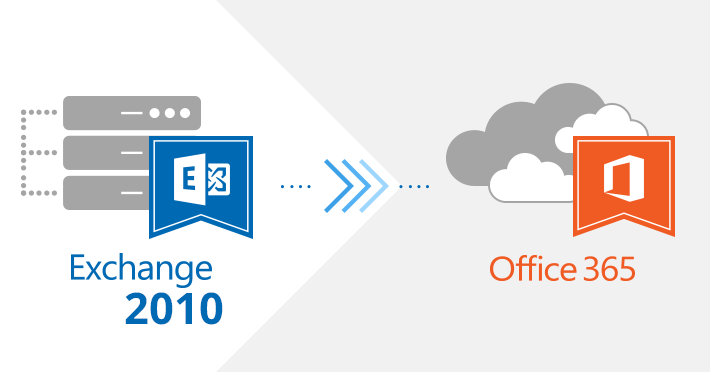 Migration von Exchange 2010 zu Office 365