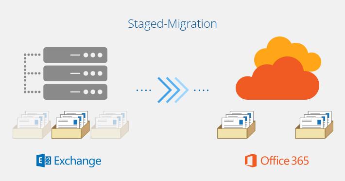 Staged-Migration von Exchange zu Office 365