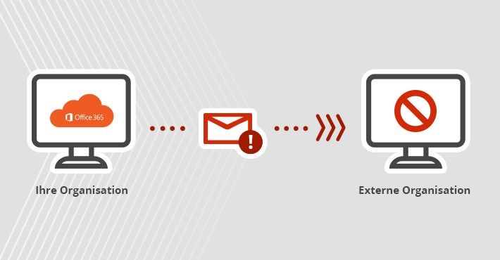 Wie blockiert man E-Mails gesendet an eine externe Organisation?