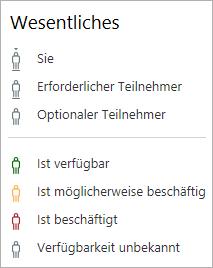 FindTime: Teilnehmer-Status
