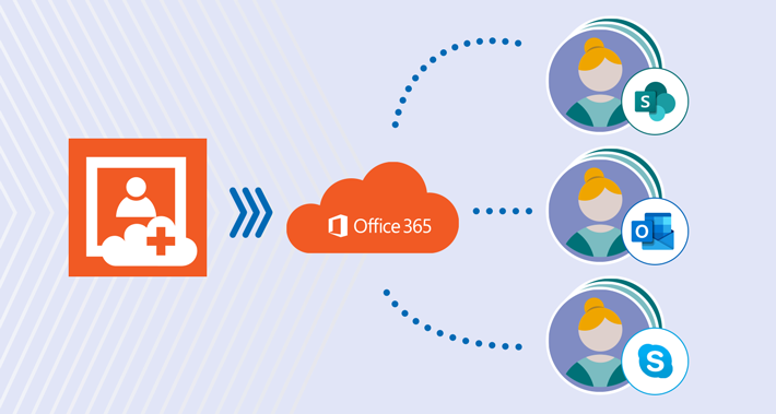 Wie fügt man Benutzerfotos zu Office 365 ohne PowerShell hinzu?