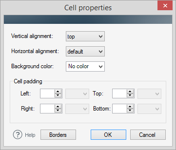 editor cell properties