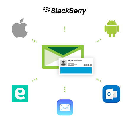 Support for mobile devices and various mail clients.